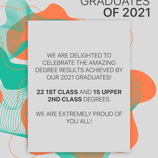 Our Graduates of 2021 – Excellent Degree Results